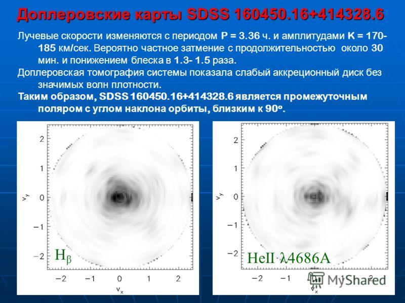 14 Доплеровские карты SDSS 160450.16+414328.6 Лучевые скорости изменяются с периодом P = 3.36 ч. и амплитудами K = 170- 185 км / сек. Вероятно частное затмение с продолжительностью около 30 мин. и понижением блеска в 1.3- 1.5 раза. Доплеровская томог