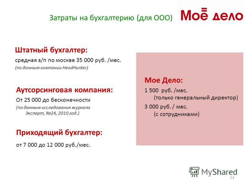 Затраты на бухгалтерию (для ООО) Штатный бухгалтер: средная з/п по москве 35 000 руб. /мес. (по данным компании HeadHunter) 14 Приходящий бухгалтер: от 7 000 до 12 000 руб./мес. Аутсорсинговая компания: От 25 000 до бесконечности (по данным исследова