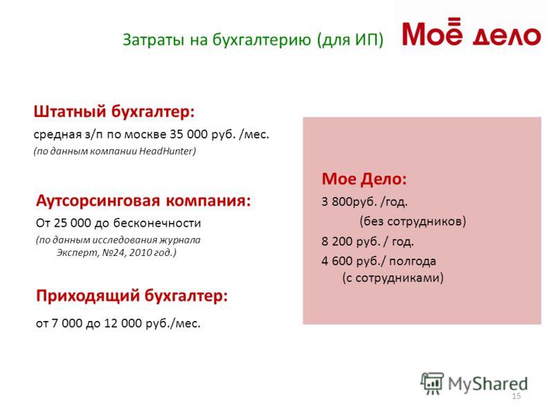 Затраты на бухгалтерию (для ИП) Штатный бухгалтер: средная з/п по москве 35 000 руб. /мес. (по данным компании HeadHunter) 15 Приходящий бухгалтер: от 7 000 до 12 000 руб./мес. Аутсорсинговая компания: От 25 000 до бесконечности (по данным исследован