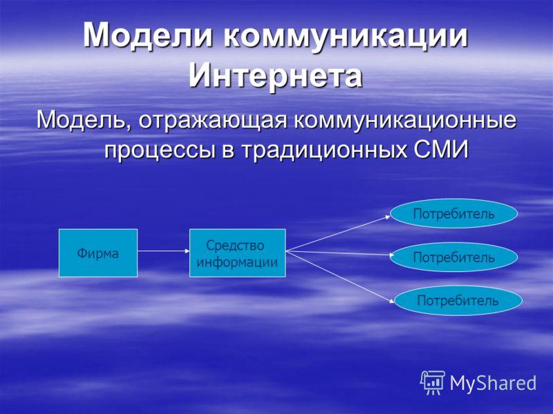 Модели коммуникации Интернета Модель, отражающая коммуникационные процессы в традиционных СМИ Фирма Средство информации Потребитель