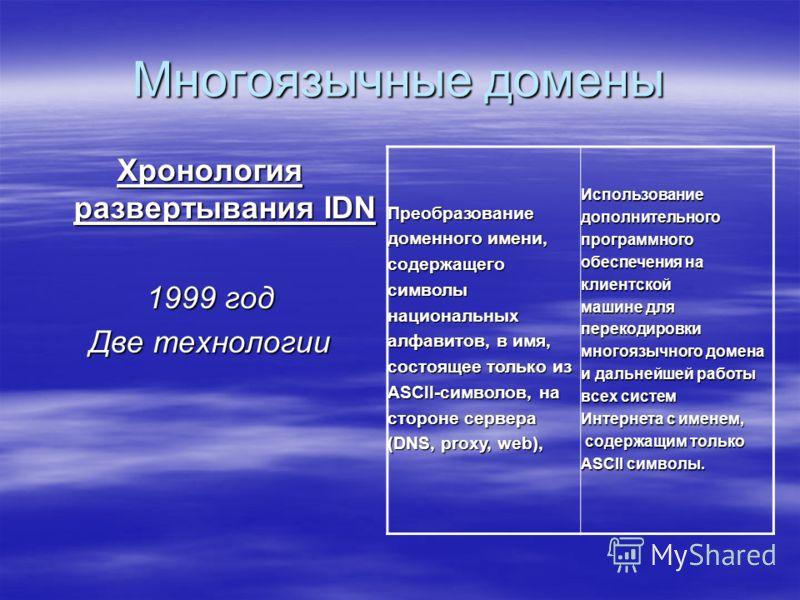 Многоязычные домены Хронология развертывания IDN 1999 год Две технологии Преобразование доменного имени, содержащегосимволынациональных алфавитов, в имя, состоящее только из ASCII-символов, на стороне сервера (DNS, proxy, web), Использованиедополните