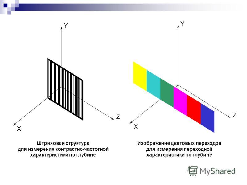 Y X Z Y X Z Штриховая структура для измерения контрастно-частотной характеристики по глубине Изображение цветовых переходов для измерения переходной характеристики по глубине