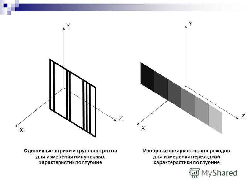Y X Z Одиночные штрихи и группы штрихов для измерения импульсных характеристик по глубине Y X Z Изображение яркостных переходов для измерения переходной характеристики по глубине