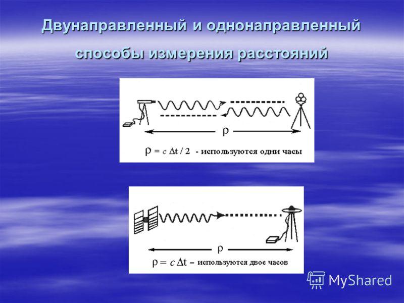 Двунаправленный и однонаправленный способы измерения расстояний
