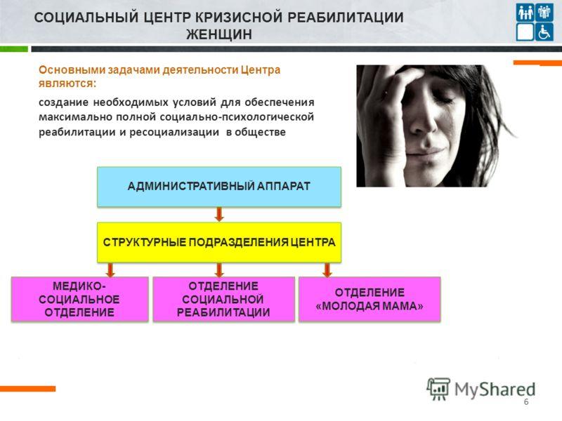 СОЦИАЛЬНЫЙ ЦЕНТР КРИЗИСНОЙ РЕАБИЛИТАЦИИ ЖЕНЩИН Основными задачами деятельности Центра являются: создание необходимых условий для обеспечения максимально полной социально-психологической реабилитации и ресоциализации в обществе 6 СТРУКТУРНЫЕ ПОДРАЗДЕЛ