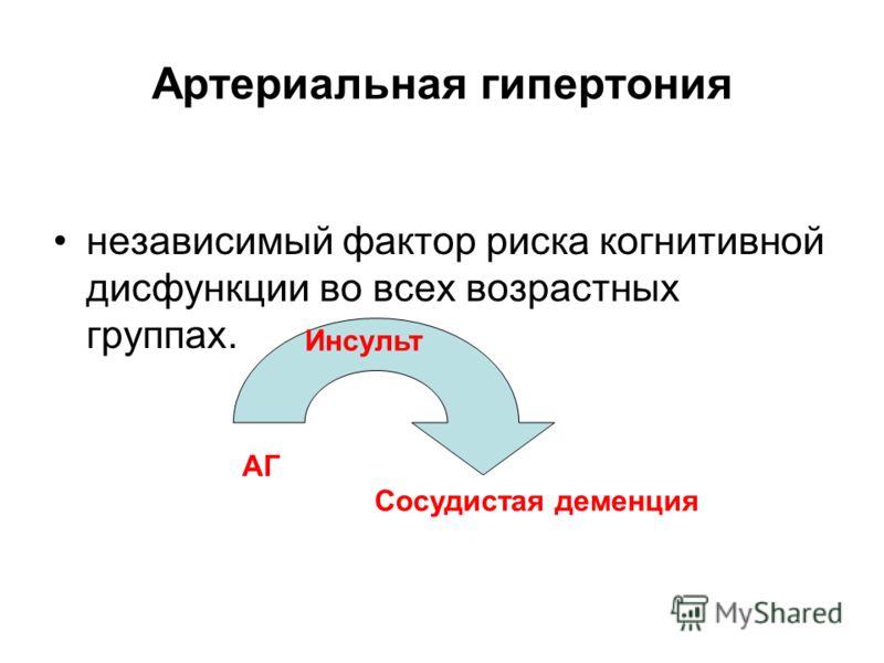 Артериальная гипертония независимый фактор риска когнитивной дисфункции во всех возрастных группах. АГ Сосудистая деменция