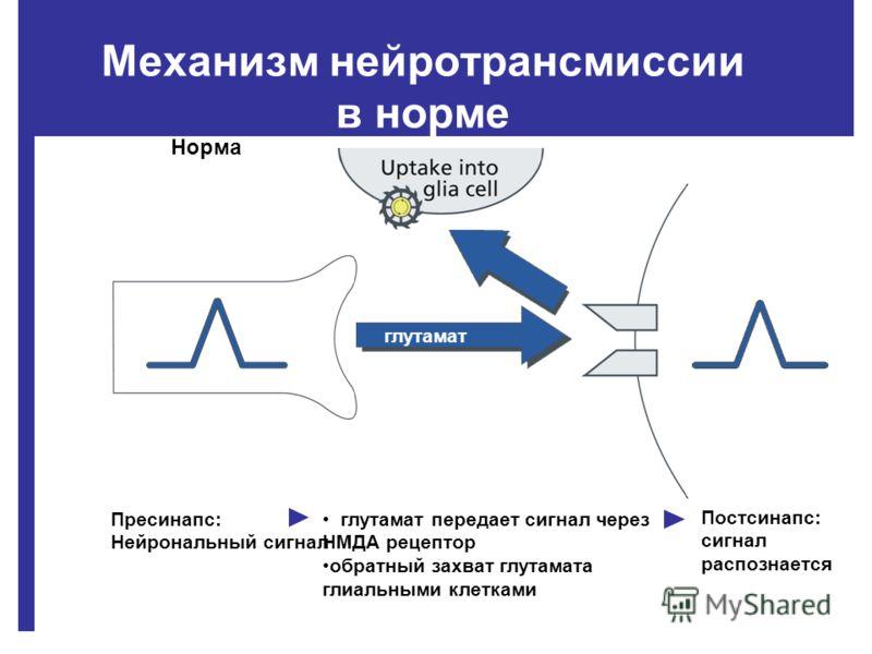 Антагонист NMDA-рецепторов