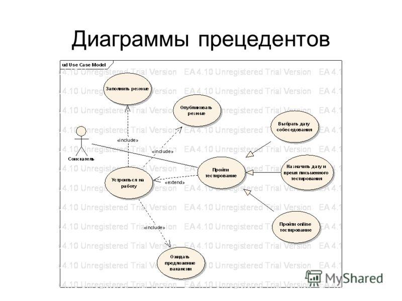 Диаграммы прецедентов