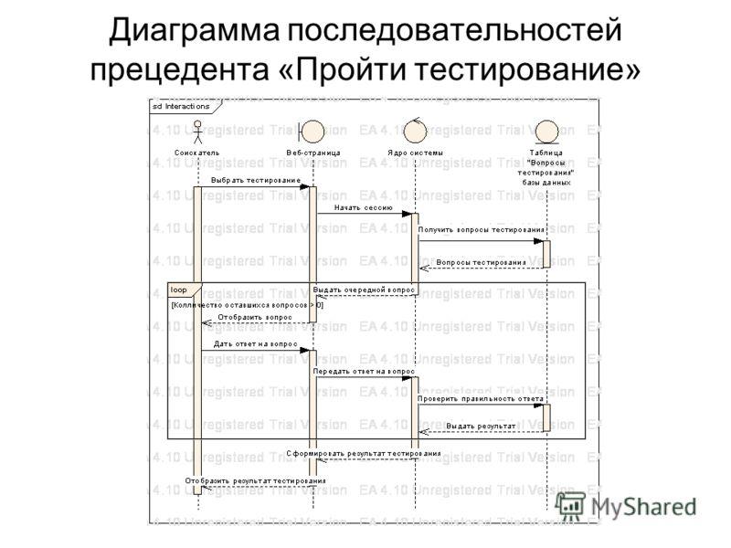 Диаграмма последовательностей прецедента «Пройти тестирование»