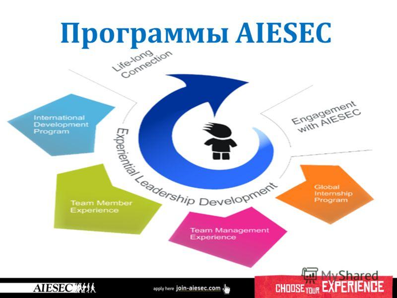 Программы AIESEC