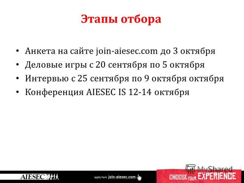 Анкета на сайте join-aiesec.com до 3 октября Деловые игры с 20 сентября по 5 октября Интервью с 25 сентября по 9 октября октября Конференция AIESEC IS 12-14 октября Этапы отбора
