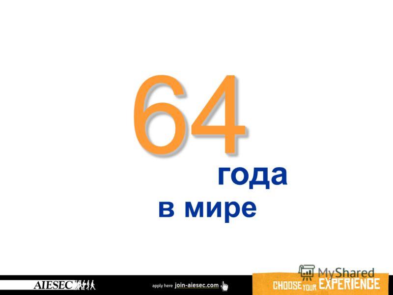 года в мире 6464
