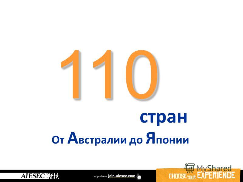 стран От А встралии до Я понии 110110