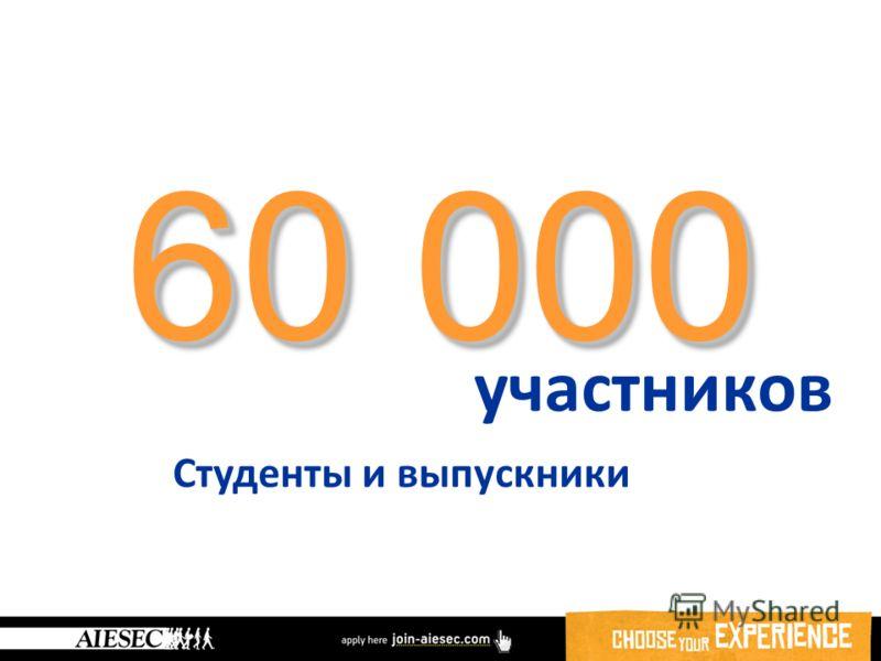 60 000 участников Студенты и выпускники