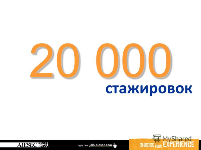 20 000 стажировок