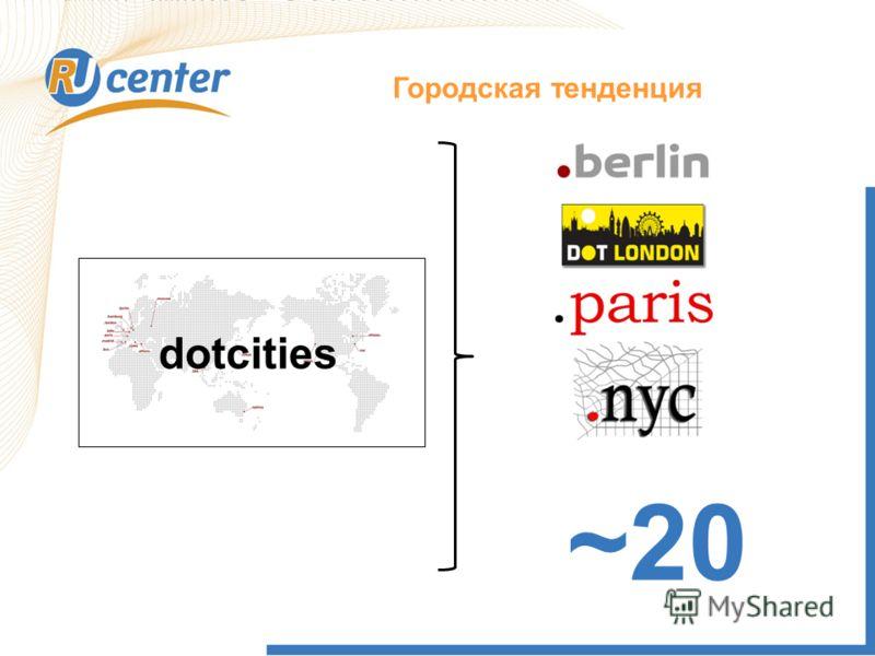 Городская тенденция dotcities ~20