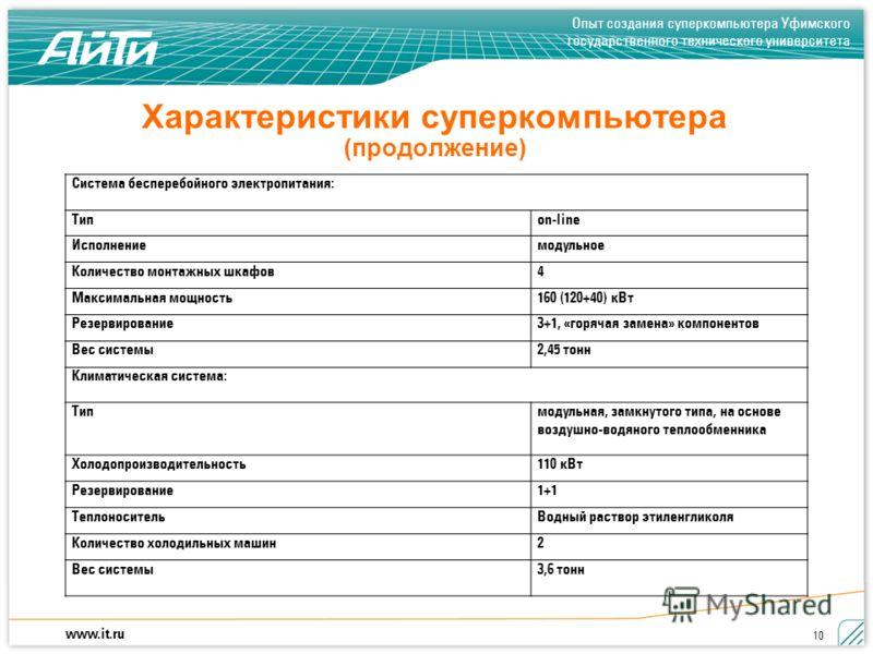 Опыт создания суперкомпьютера Уфимского государственного технического университета www.it.ru 10 Характеристики суперкомпьютера (продолжение) Система бесперебойного электропитания: Типоn-line Исполнениемодульное Количество монтажных шкафов4 Максимальн