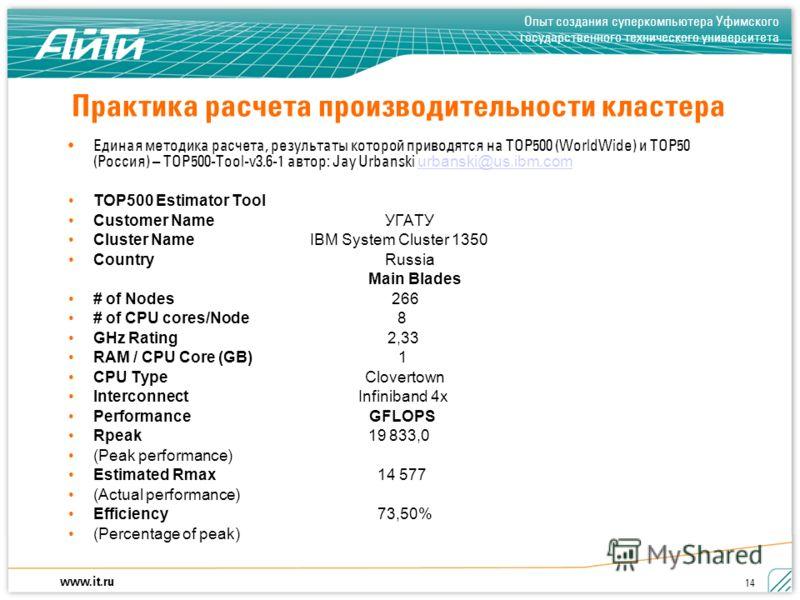 Опыт создания суперкомпьютера Уфимского государственного технического университета www.it.ru 14 Практика расчета производительности кластера Единая методика расчета, результаты которой приводятся на TOP500 (WorldWide) и TOP50 (Россия) – TOP500-Tool-v