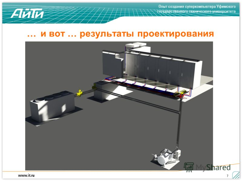 Опыт создания суперкомпьютера Уфимского государственного технического университета www.it.ru 7 … и вот … результаты проектирования