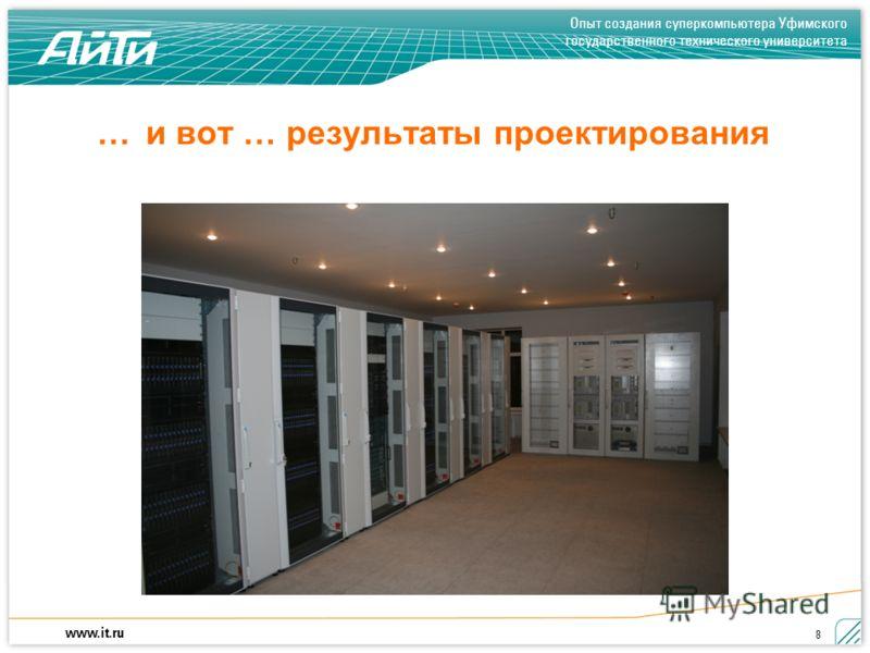 Опыт создания суперкомпьютера Уфимского государственного технического университета www.it.ru 8 … и вот … результаты проектирования