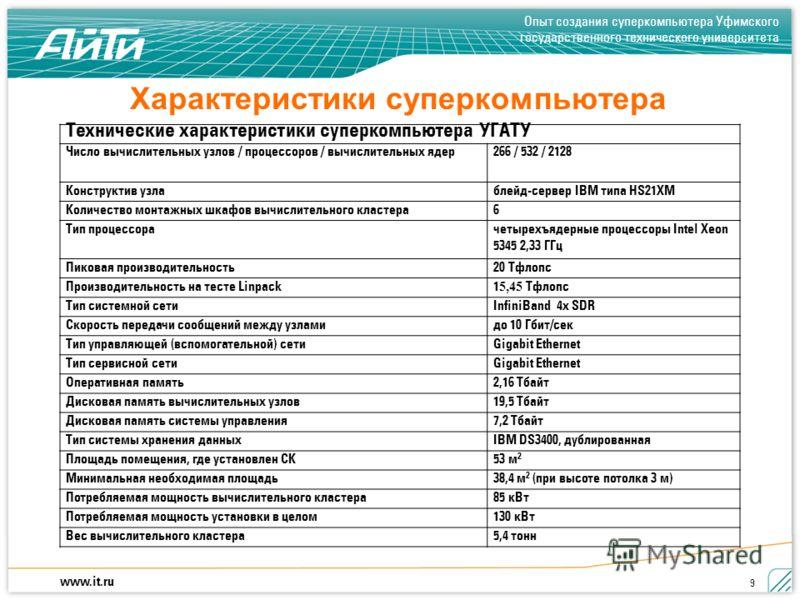 Опыт создания суперкомпьютера Уфимского государственного технического университета www.it.ru 9 Технические характеристики суперкомпьютера УГАТУ Число вычислительных узлов / процессоров / вычислительных ядер266 / 532 / 2128 Конструктив узлаблейд-серве