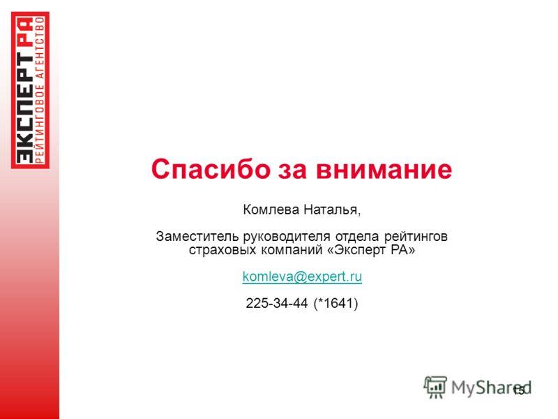 Спасибо за внимание 15 Комлева Наталья, Заместитель руководителя отдела рейтингов страховых компаний «Эксперт РА» komleva@expert.ru 225-34-44 (*1641)