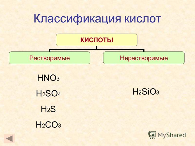 Классификация кислот КИСЛОТЫ РастворимыеНерастворимые H 2 SiO 3 HNO 3 H 2 SO 4 H 2 S H 2 CO 3