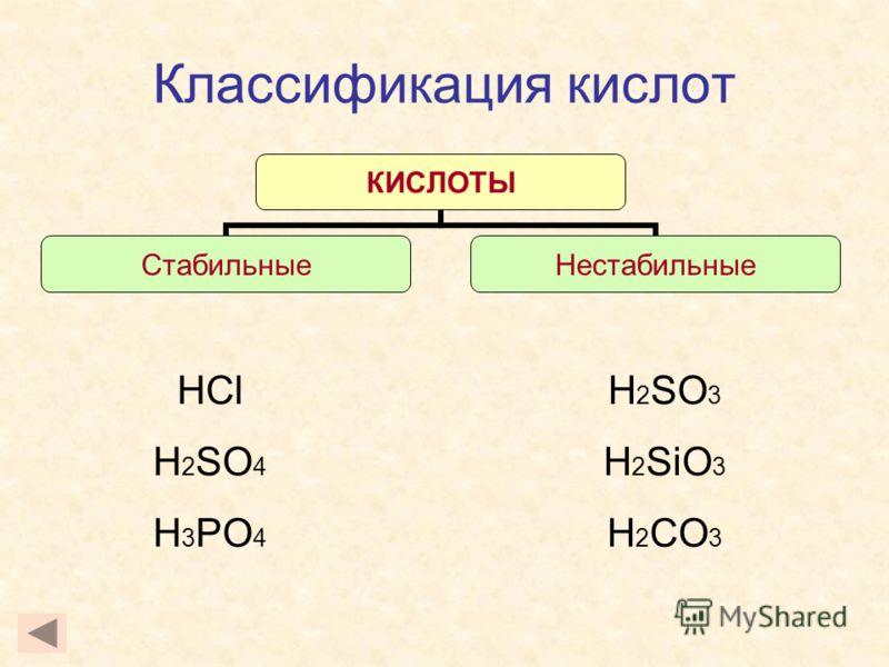 Классификация кислот КИСЛОТЫ СтабильныеНестабильные HCl H 2 SO 4 H 3 PO 4 H 2 SO 3 H 2 SiO 3 H 2 CO 3