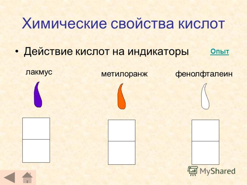 Химические свойства кислот Действие кислот на индикаторы лакмус метилоранжфенолфталеин Опыт