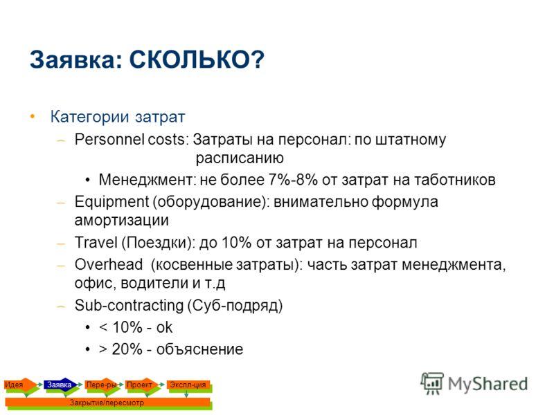 Заявка: СКОЛЬКО? Категории затрат – Personnel costs: Затраты на персонал: по штатному расписанию Менеджмент: не более 7%-8% от затрат на таботников – Equipment (oборудование): внимательно формула амортизации – Travel (Поездки): до 10% от затрат на пе