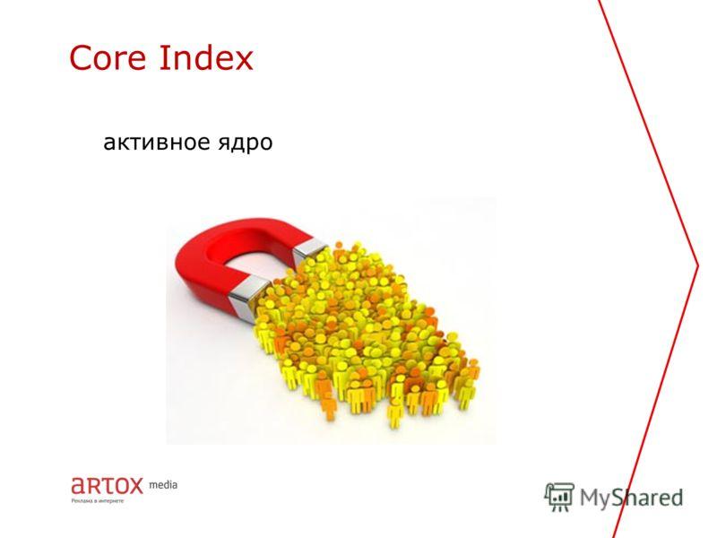 активное ядро Core Index