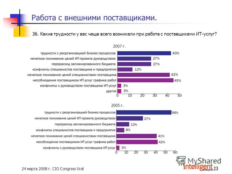 24 марта 2008 г. CIO Congress Ural 23 Работа с внешними поставщиками. 36. Какие трудности у вас чаще всего возникали при работе с поставщиками ИТ-услуг? 2005 г. 2007 г.