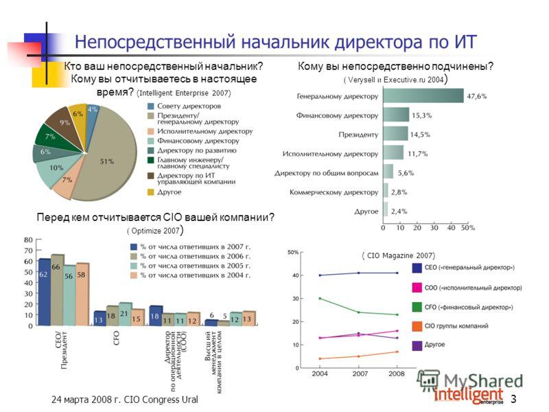 24 марта 2008 г. CIO Congress Ural 3 Непосредственный начальник директора по ИТ Кто ваш непосредственный начальник? Кому вы отчитываетесь в настоящее время? (Intelligent Enterprise 2007) Кому вы непосредственно подчинены? ( Verysell и Executive.ru 20