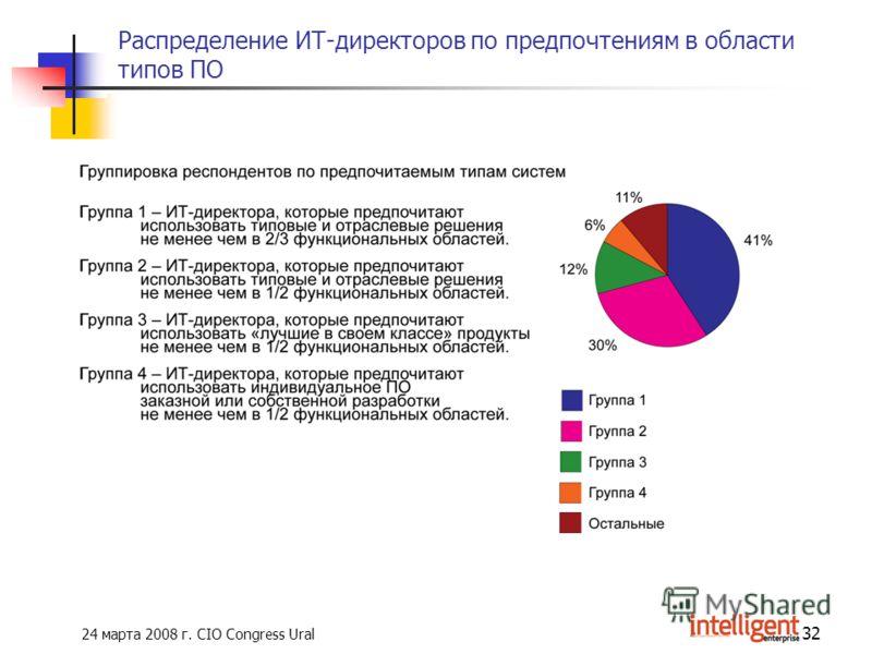 24 марта 2008 г. CIO Congress Ural 32 Распределение ИТ-директоров по предпочтениям в области типов ПО