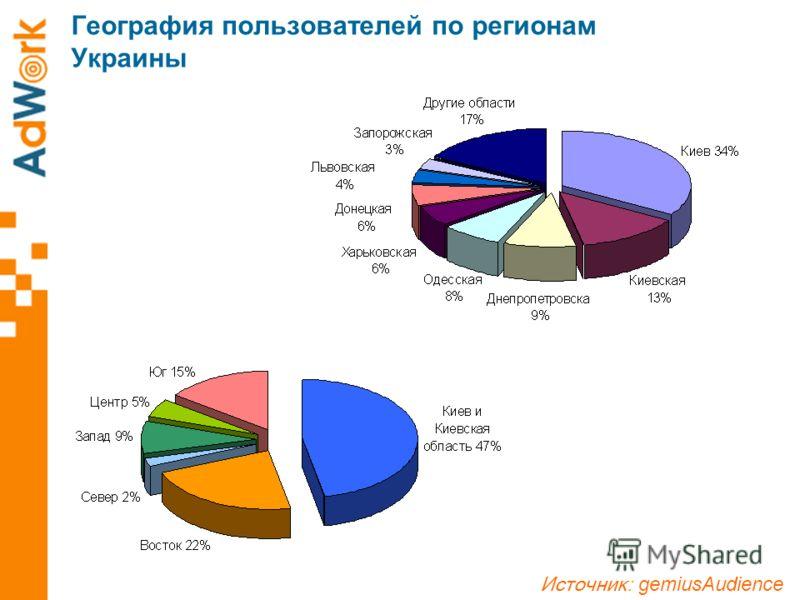 География пользователей по регионам Украины Источник: gemiusAudience