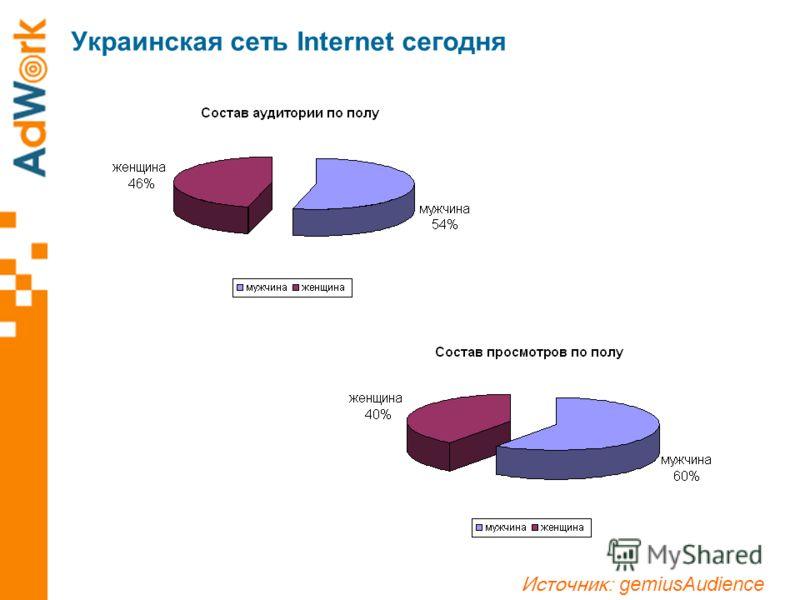 Украинская сеть Internet сегодня Источник: gemiusAudience