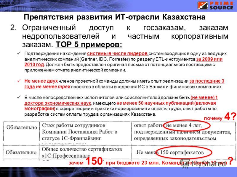 IBM Software Group © 2009 IBM Corporation 2.Ограниченный доступ к госзаказам, заказам недропользователей и частным корпоративным заказам. TOP 5 примеров: Препятствия развития ИТ-отрасли Казахстана Подтверждение нахождения системы в числе лидеров сист