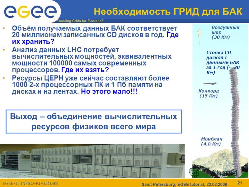 Enabling Grids for E-sciencE EGEE-II INFSO-RI-031688 Saint-Petersburg, EGEE tutorial, 22.02.2008 21 Необходимость ГРИД для БАК Объём получаемых данных БАК соответствует 20 миллионам записанных CD дисков в год. Где их хранить? Анализ данных LHC потреб