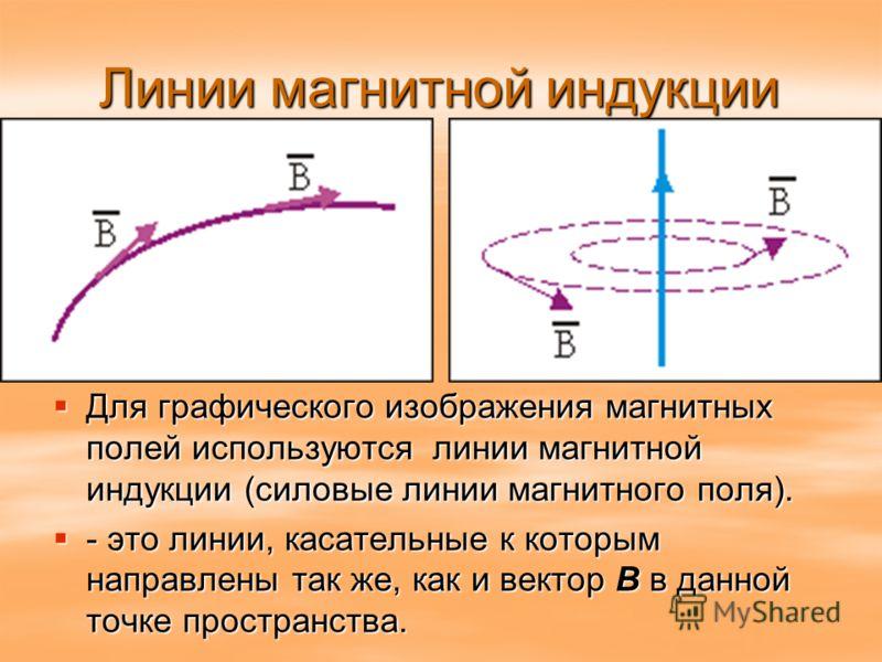 Для графического изображения магнитных полей используются линии магнитной индукции (силовые линии магнитного поля). Для графического изображения магни