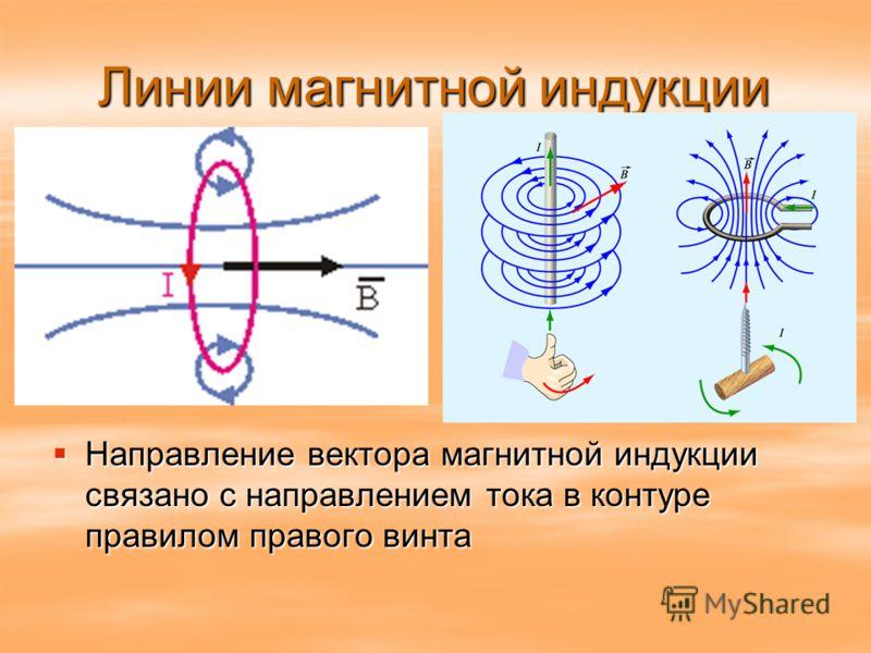 Линии магнитной индукции Направление вектора магнитной индукции связано с направлением тока в контуре правилом правого винта Направление вектора магни