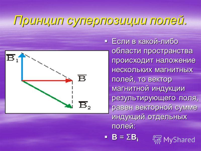 Принцип суперпозиции полей. Если в какой-либо области пространства происходит наложение нескольких магнитных полей, то вектор магнитной индукции результирующего поля, равен векторной сумме индукций отдельных полей: Если в какой-либо области пространс