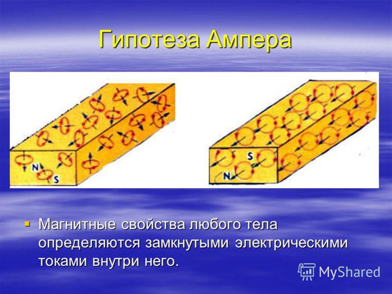 Гипотеза Ампера Магнитные свойства любого тела определяются замкнутыми электрическими токами внутри него. Магнитные свойства любого тела определяются замкнутыми электрическими токами внутри него.