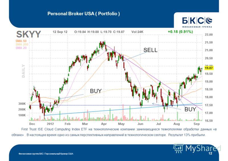 Personal Broker USA ( Portfolio ) Финансовая группа БКС: Персональный брокер США 12 First Trust ISE Cloud Computing Index ETF на технологические компании занимающиеся технологиями обработки данных «в облаке». В настоящее время одно из самых перспекти