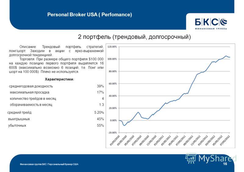 Personal Broker USA ( Perfomance) Финансовая группа БКС: Персональный брокер США 16 2 портфель (трендовый, долгосрочный) Описание: Трендовый портфель стратегий, лонг/шорт. Заходим в акции с ярко-выраженной долгосрочной тенденцией. Торговля: При разме