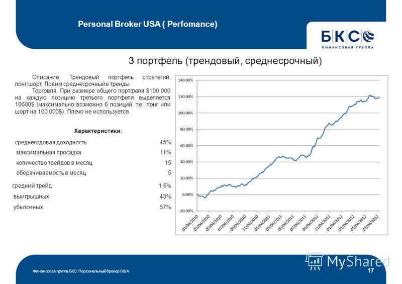 Personal Broker USA ( Perfomance) Финансовая группа БКС: Персональный брокер США 17 3 портфель (трендовый, среднесрочный) Описание: Трендовый портфель стратегий, лонг/шорт. Ловим среднесрочныйе тренды Торговля. При размере общего портфеля $100 000 на
