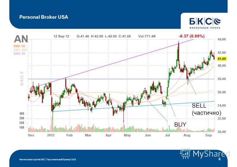 Personal Broker USA Финансовая группа БКС: Персональный брокер США 6 BUY SELL (частично)