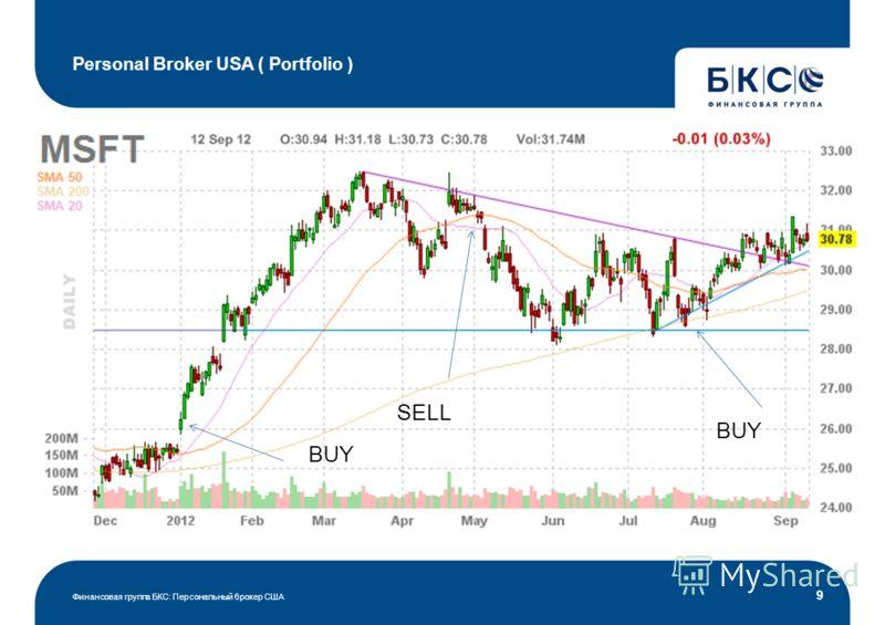 Personal Broker USA ( Portfolio ) Финансовая группа БКС: Персональный брокер США 9 BUY SELL BUY