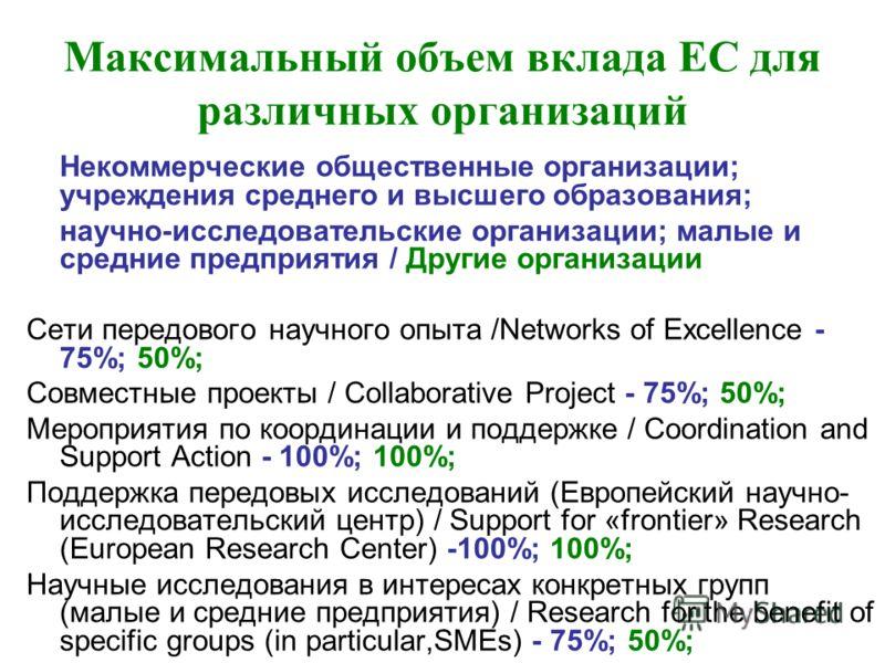 Максимальный объем вклада ЕС для различных организаций Некоммерческие общественные организации; учреждения среднего и высшего образования; научно-исследовательские организации; малые и средние предприятия / Другие организации Сети передового научного