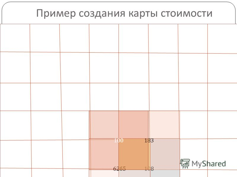Пример создания карты стоимости 10862 б 5 183100