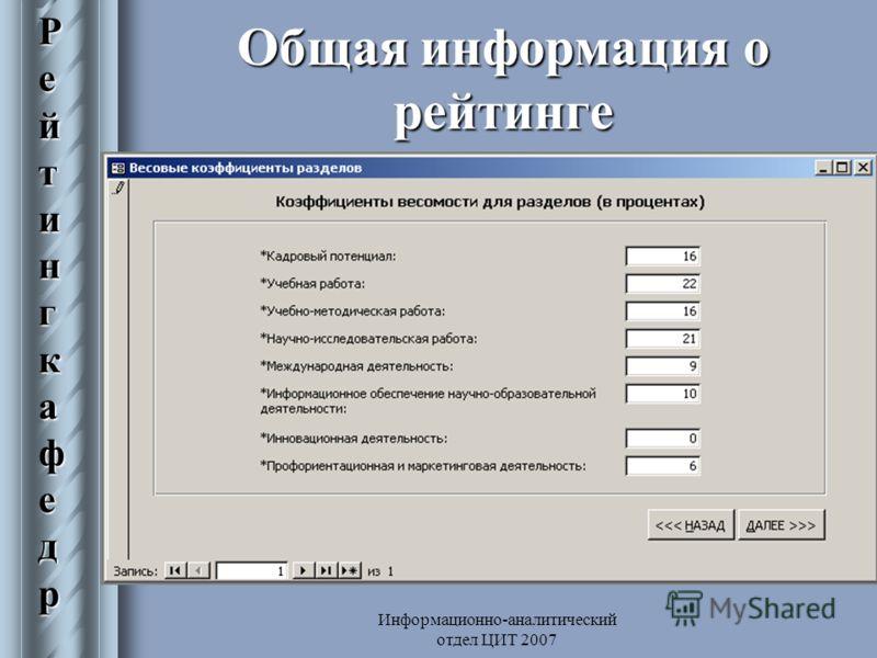 Информационно-аналитический отдел ЦИТ 2007 Общая информация о рейтинге РейтингкафедрРейтингкафедрРейтингкафедрРейтингкафедр